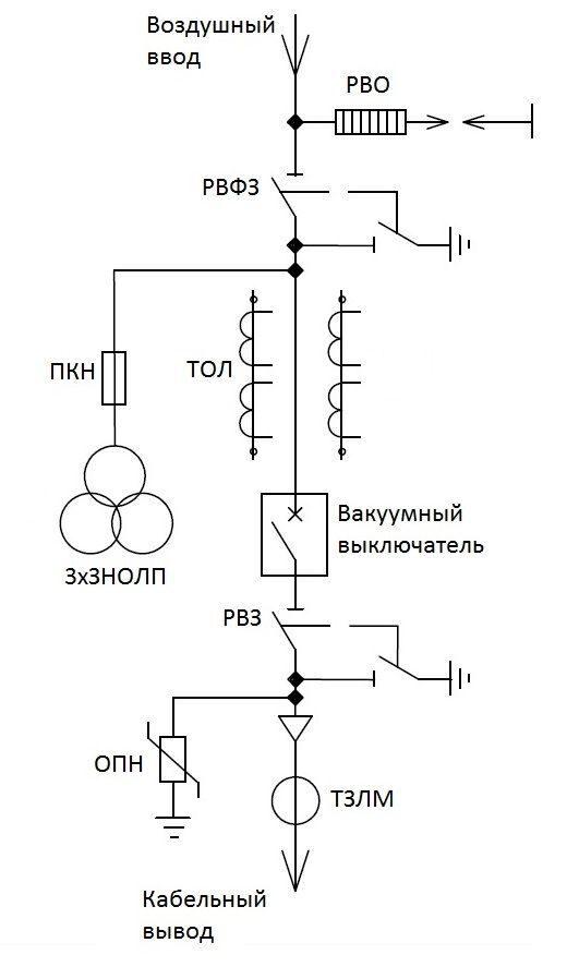 ЯКНО-10(6)-1 У1