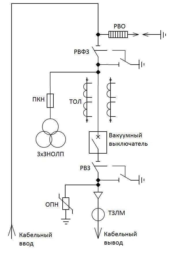 ЯКНО-10(6)-2 У1