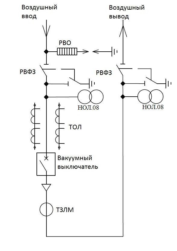 ЯКНО-10(6)-5 У1