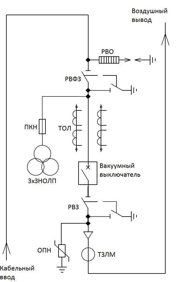 ЯКНО-10(6)-6 У1